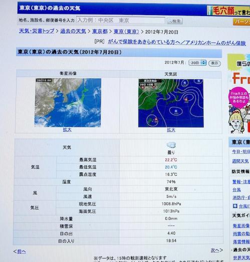 2012.07.22-7/20の東京の気温