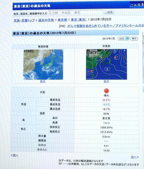 2012.07.22-7/22の東京の気温