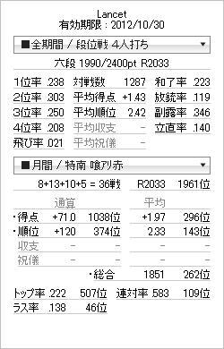 tenhou_prof_20121009.jpg