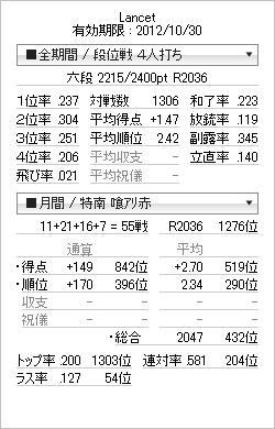 tenhou_prof_20121018.jpg