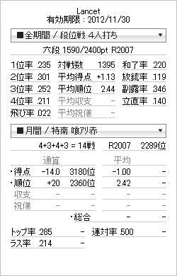 tenhou_prof_20121123.jpg