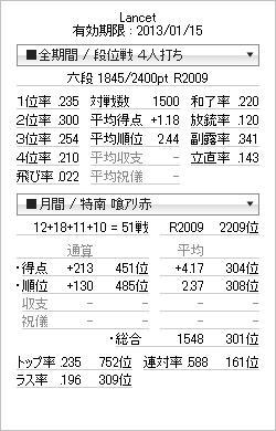 tenhou_prof_20130112.jpg