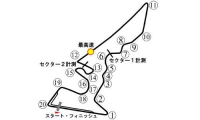 circuit of the USA