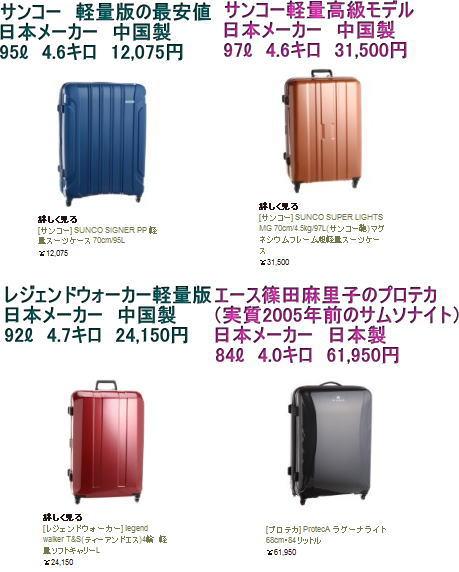 スーツケース 超軽量