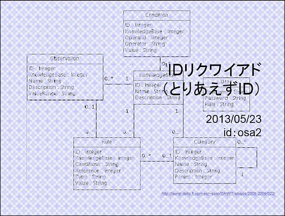 20130523_sqlap_1.jpg