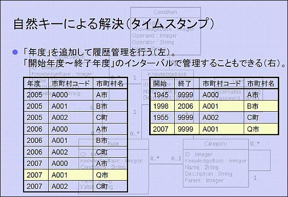 20130523_sqlap_3.jpg