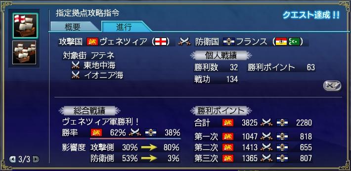 2013年5月大海戦の結果です