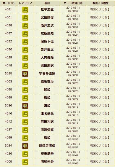 スクリーンショット 2012-06-14 9.09.22