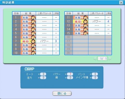 アカデミー特訓パワー+7