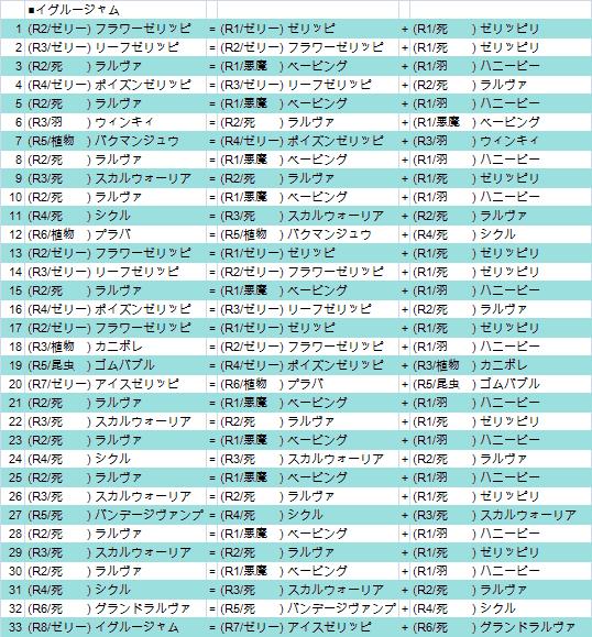 イグルージャム(ランク1以下)