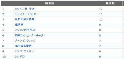 20121201検索