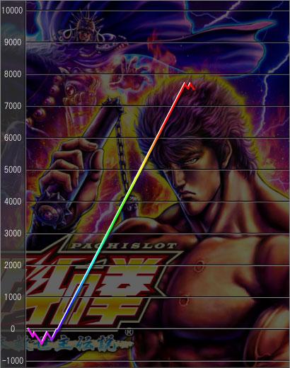 graph20120801.jpg