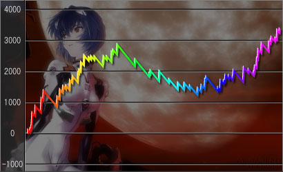 graph20120817.jpg
