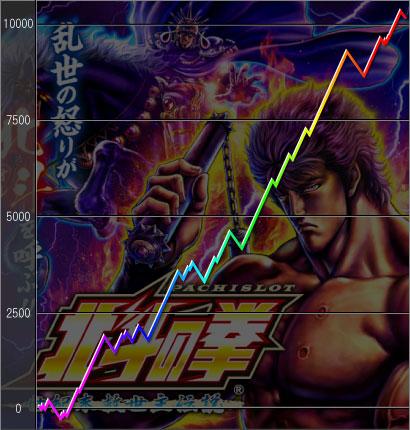 graph20121126.jpg