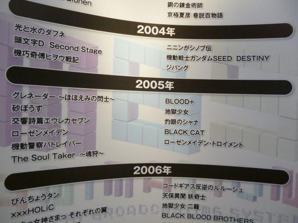 京まふ2012MBSブースアニメ一覧2