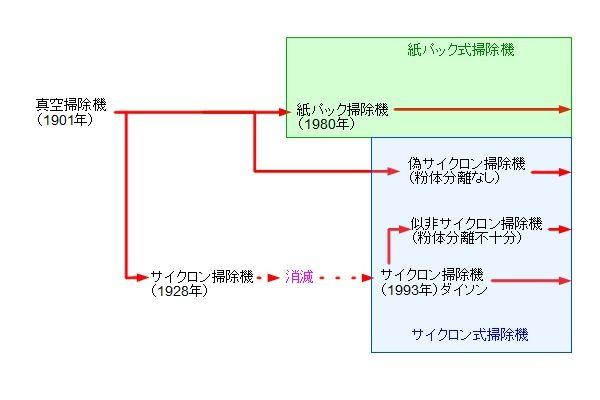 20130710111055daa.jpg