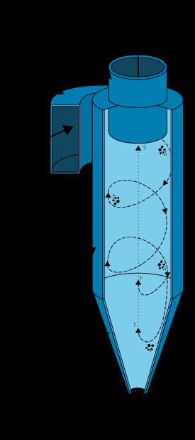 サイクロン(粉体分離器)構造図