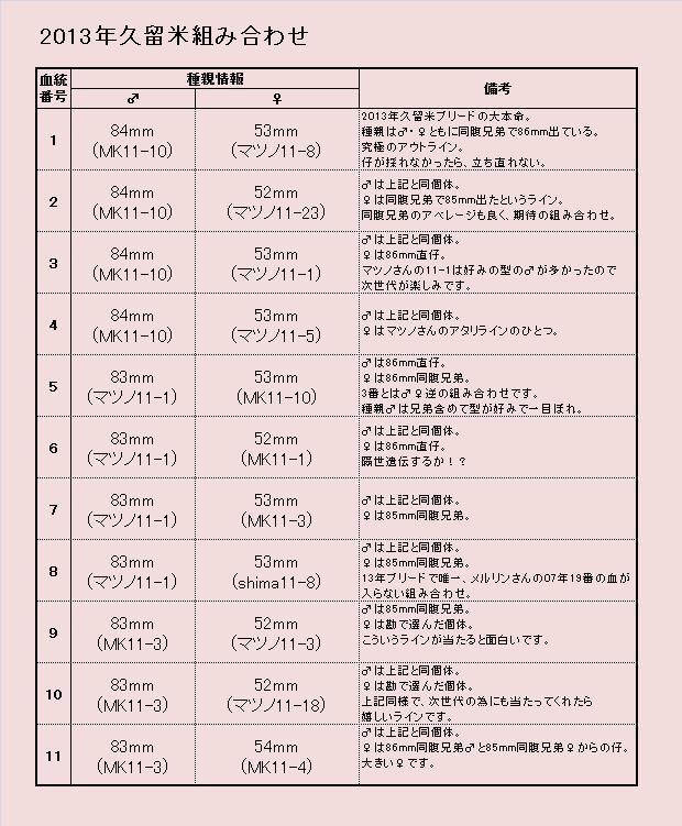 2013年久留米種親紹介