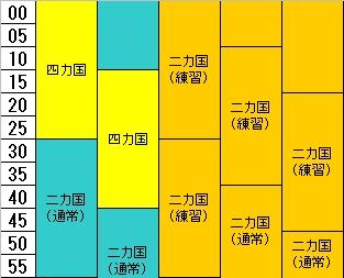 06_スケジュール