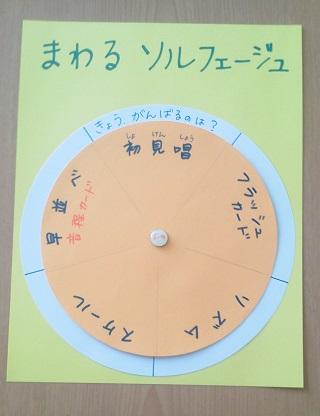 ソルフェ円盤