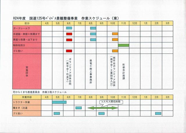 2012.4月連絡協議会議事録0003