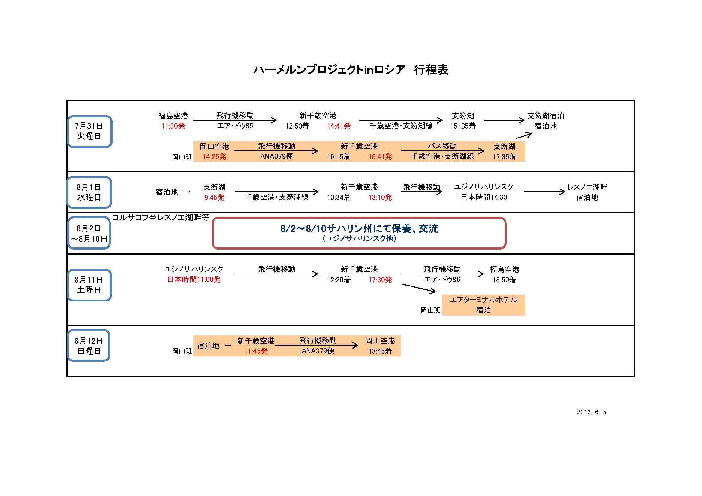 サハリン行程表