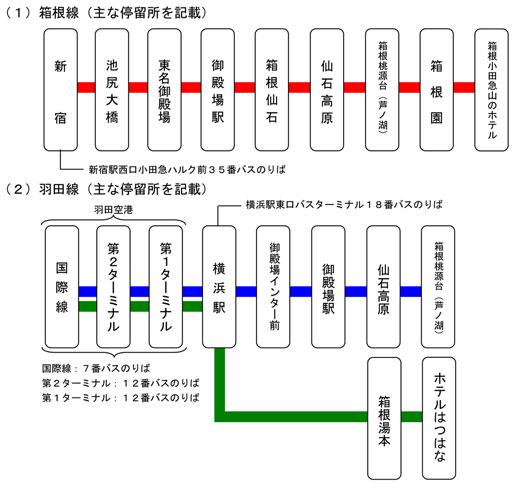 evas_hakone_03s.jpg