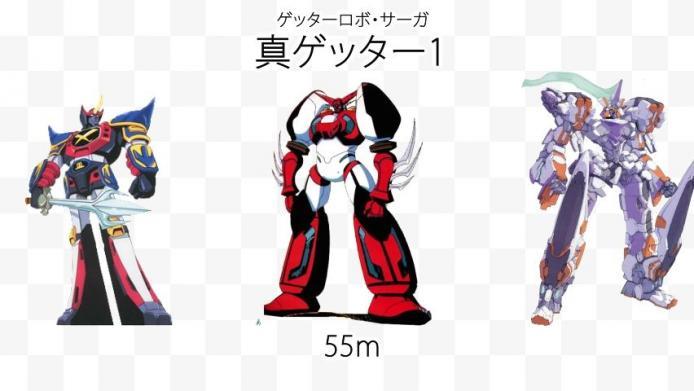 sm20365493 - ロボットの大きさ比較 174作品を並べてみた【ミクロマン~グレンラガン】.mp4_000266333