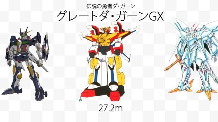sm20365493 - ロボットの大きさ比較 174作品を並べてみた【ミクロマン~グレンラガン】.mp4_000185783