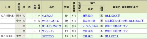 SnapCrab_NoName_2012-12-14_15-49-16_No-00_convert_20121214154945.png