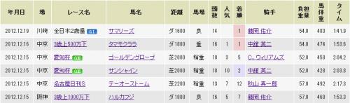 SnapCrab_NoName_2012-12-20_20-38-59_No-00_convert_20121220204158.png