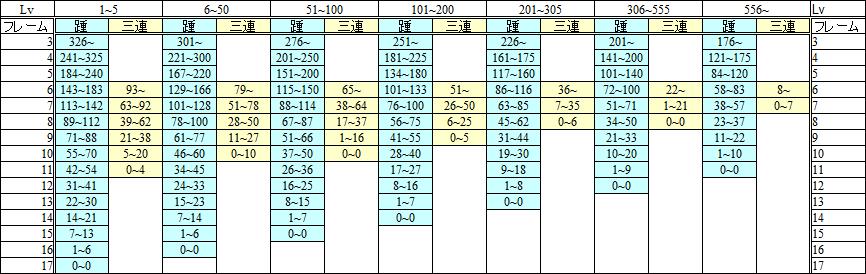 武道フレーム表