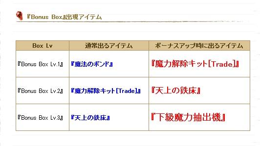 20120628bo-nasuappu.jpg