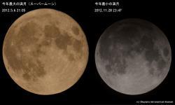 月の大きさ比べ2012