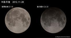 半影月食 比較
