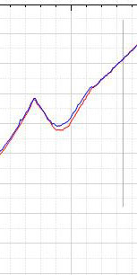 graph20140219 DIREZZA Z2アカ Z2STARアオ01