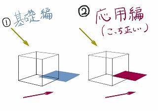 アニメ背景、ゲーム背景の描き方講座_影の付け方「応用編」