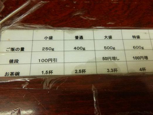 マンモスカレー秋葉原名物メニュー1kgカレー020