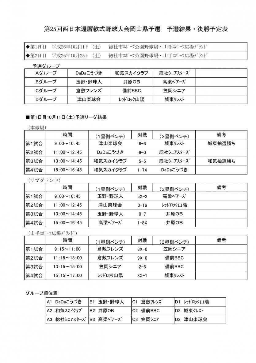 隨ャ25蝗櫁・ソ譌・譛ャ莠磯∈邨先棡-1_convert_20141012071701