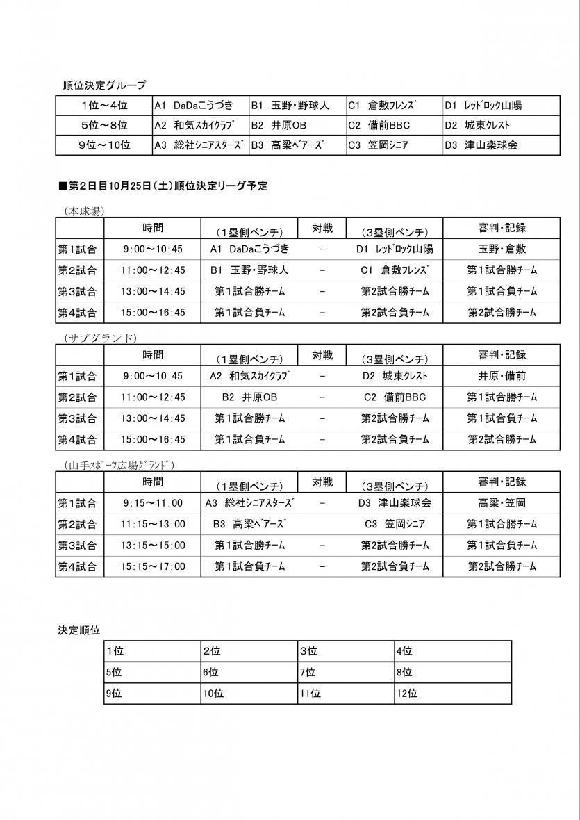 隨ャ25蝗櫁・ソ譌・譛ャ莠磯∈邨先棡-2_convert_20141012071740