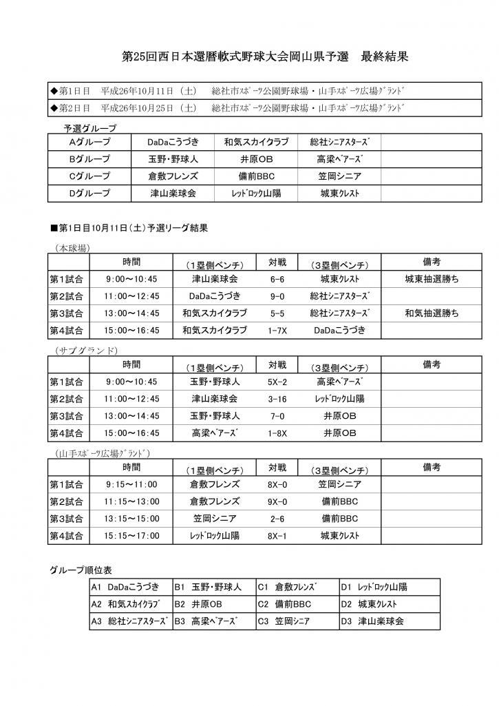 隨ャ25蝗櫁・ソ譌・譛ャ莠磯∈邨先棡-3_convert_20141026041811