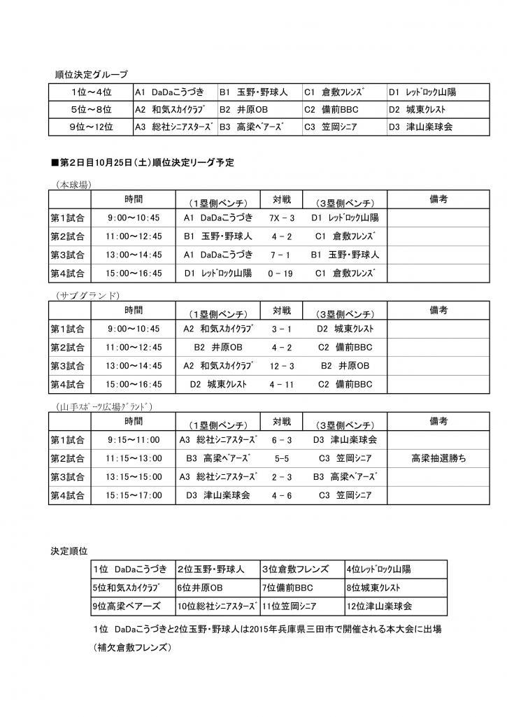 隨ャ25蝗櫁・ソ譌・譛ャ莠磯∈邨先棡-4_convert_20141026041839