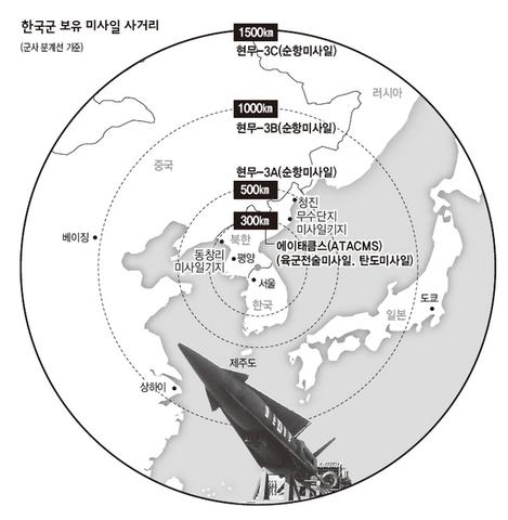 ::韓国、ミサイル射程延長へ 118