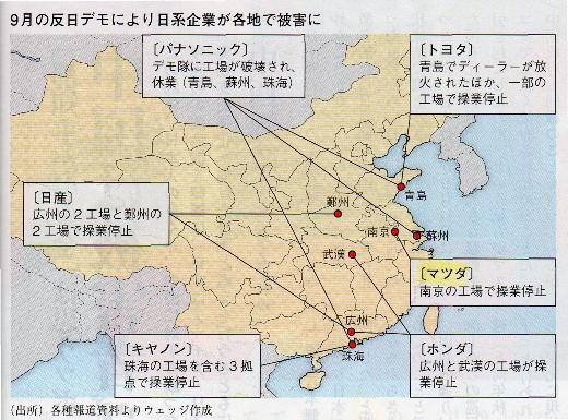 ★9月の反日デモのよる日系企業の被害