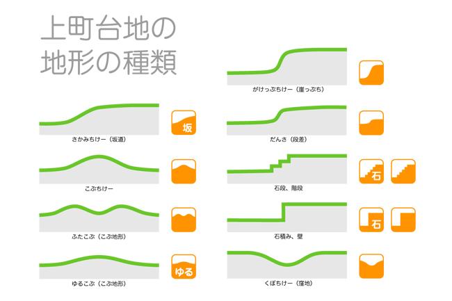 chikei_02.jpg