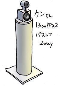 第2回PARCオフ会原画ケン