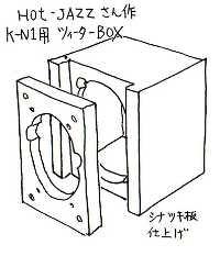 ツイーターボックス