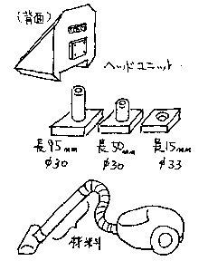 ヘッドダクト3種