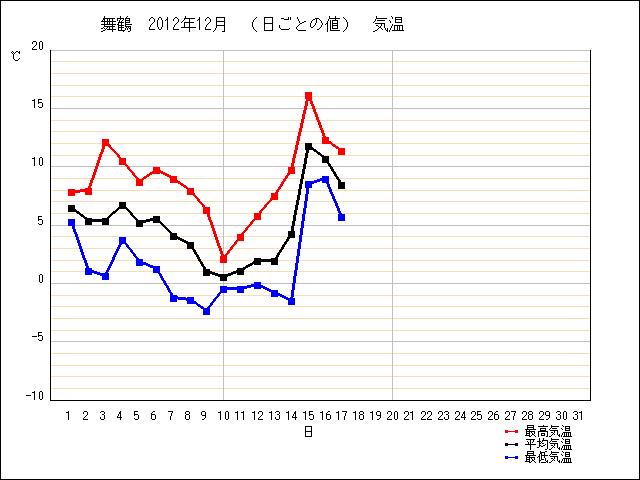 kion_maizuru.png