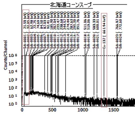 セシウムX線2